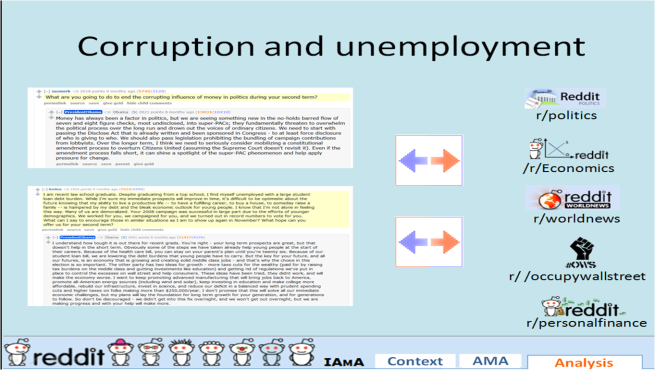 AnsweredQuestions_Corruption
